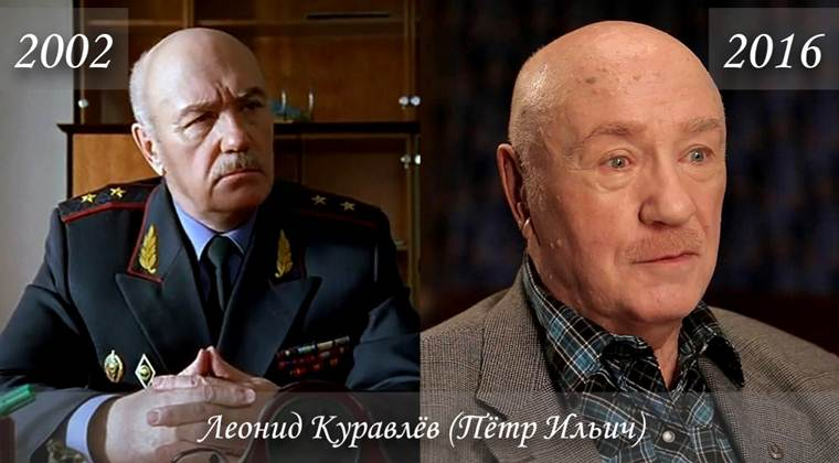 Фото Леонида Куравлева (Петр Ильич) тогда и сейчас